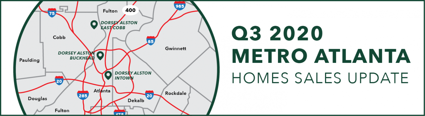 Q3 2020 Metro Atlanta Housing Report